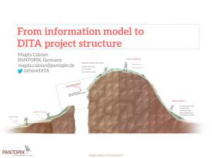 Cover-DITAEurope15-model2project
