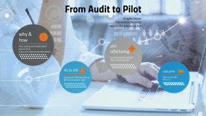 From Audit to Pilot (cover)